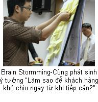 """Brain Stormming - Cùng phát sinh ý tưởng """"Làm sao để khách hàng khó chịu ngay từ khi tiếp cận?"""""""
